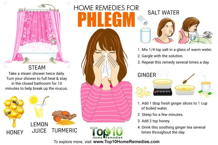 phlegm-home-remedies